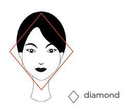 face-diamond