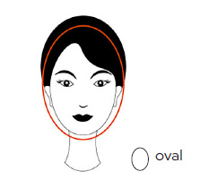OVAL FACE Necklines • Almost any shape • Scoop and turtle neck are great Necklaces • Chokers will draw emphasis to a long neck • Opera style will lengthen a torso • Matinee with drops accent a low-cut neckline • Soft shapes such as spheres, pearls, open link chains, etc. will compliment the softness of the face Earrings • Designs should be proportionate to the face • Avoid very long styles • Compliment with hoops, chandeliers, teardrops and other soft shapes • Use triangular shapes to dramatize the face