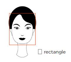 face-rectangle