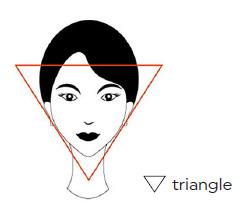face-triangle